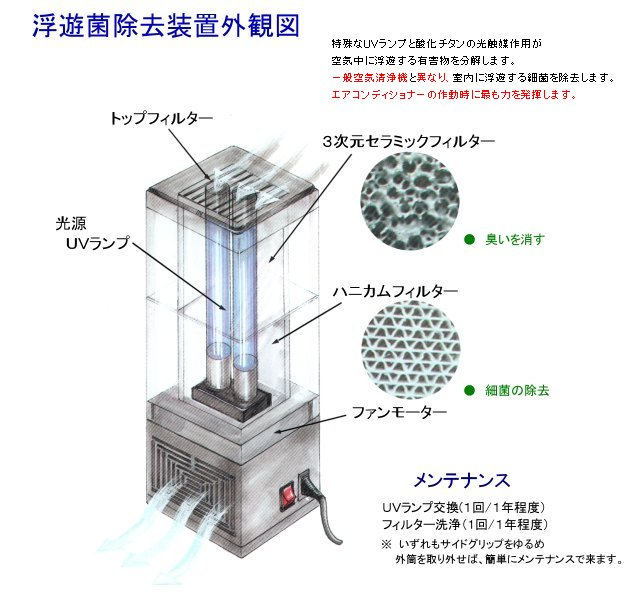 浮遊菌除去装置オーケンAC-2001